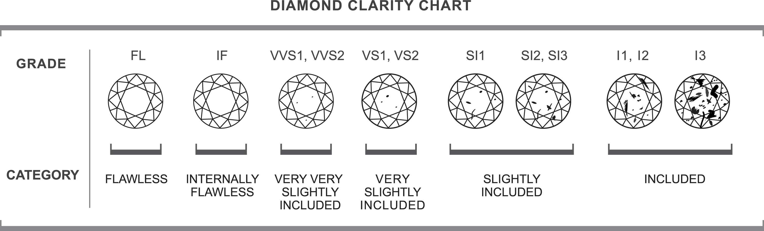 What Determines A Diamond's Clarity Grade