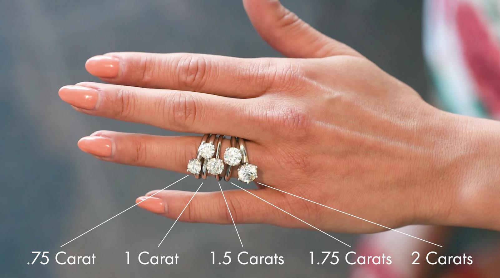 carat-sizes.jpg