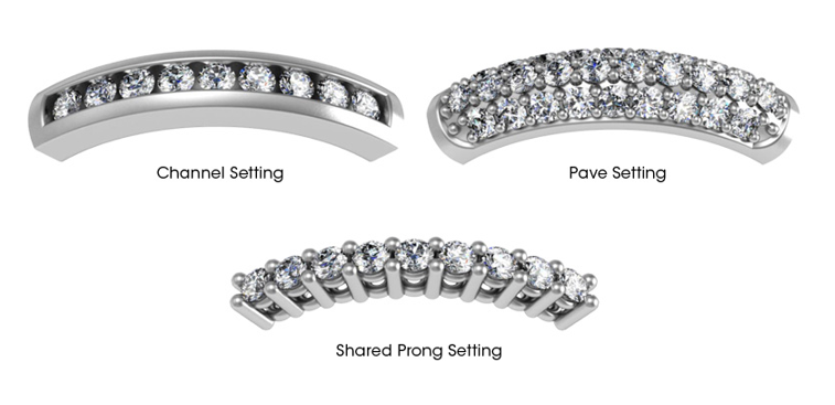 A Few Things You Should Know About Solitaire Diamond Engagement Rings