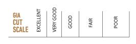 Diamond Cut Guide Scale